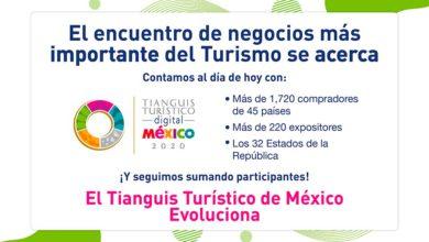 Promoción del turismo